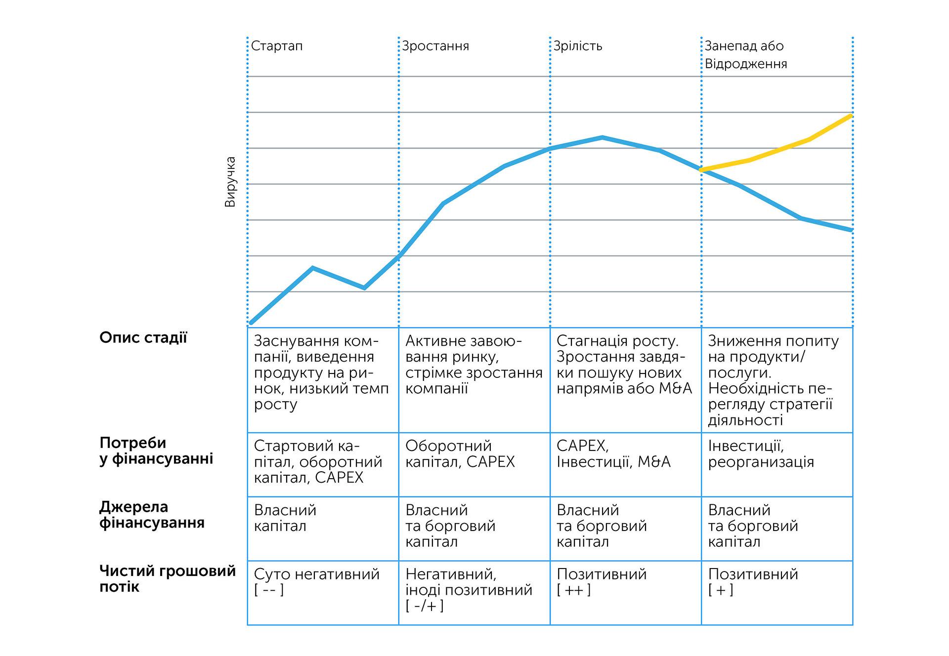Бізнес: підготовка до зростання | Kyivstar Business Hub зображення №8
