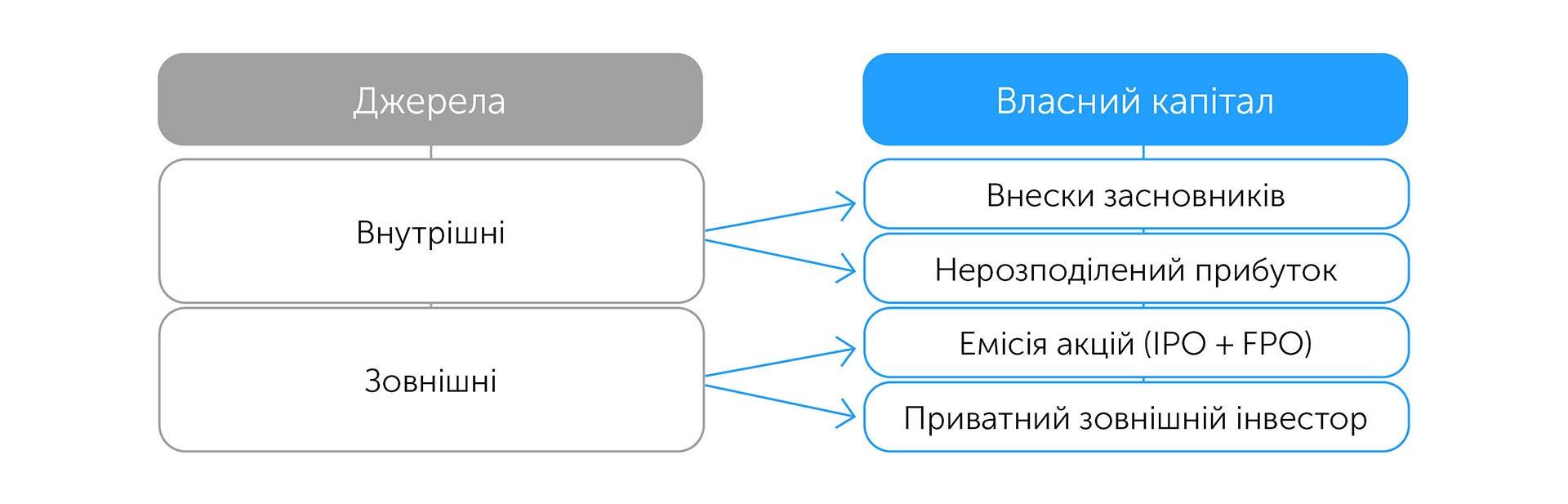 Бізнес: підготовка до зростання | Kyivstar Business Hub зображення №9
