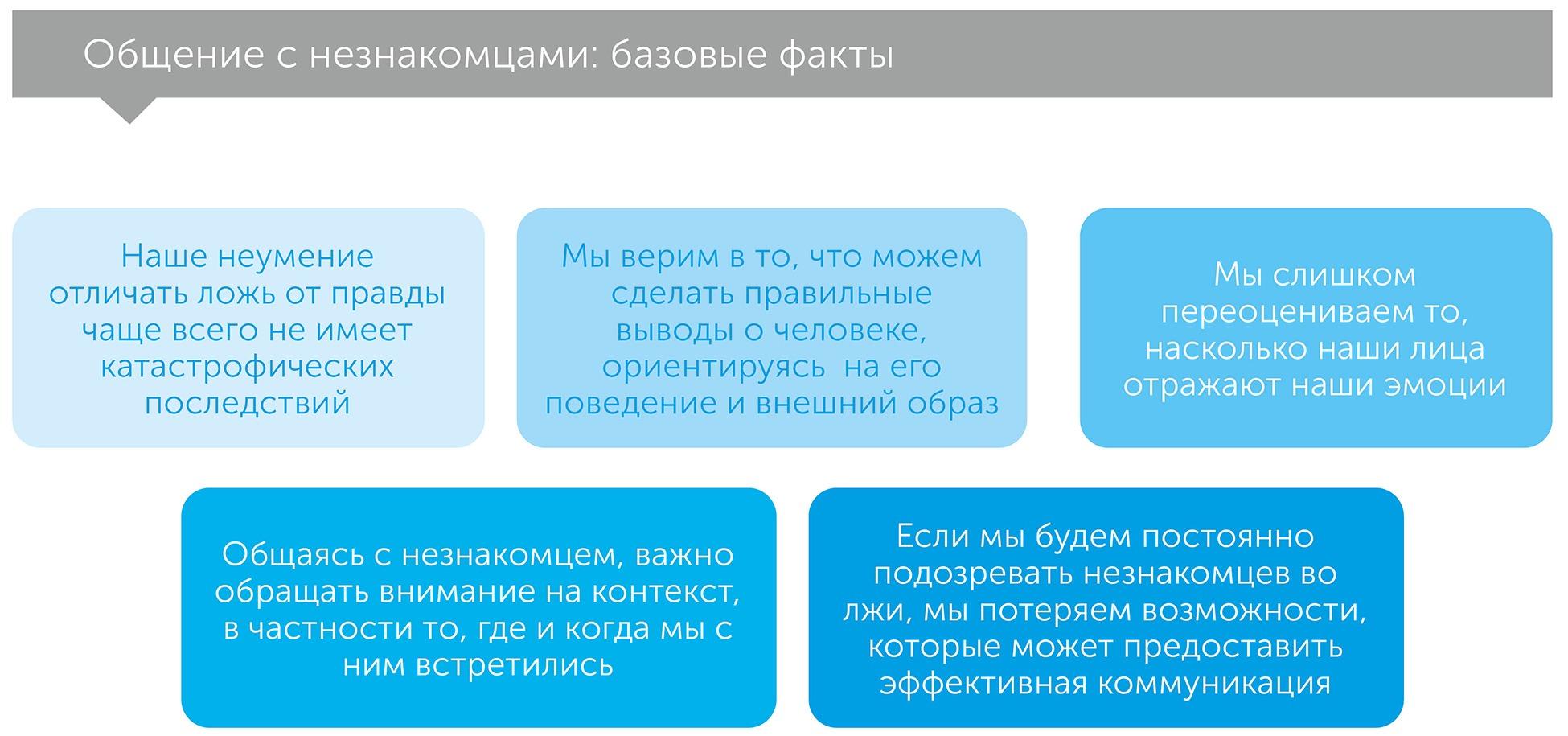 Разговор с незнакомцами, author Малкольм Гладуэлл   Kyivstar Business Hub, image №2