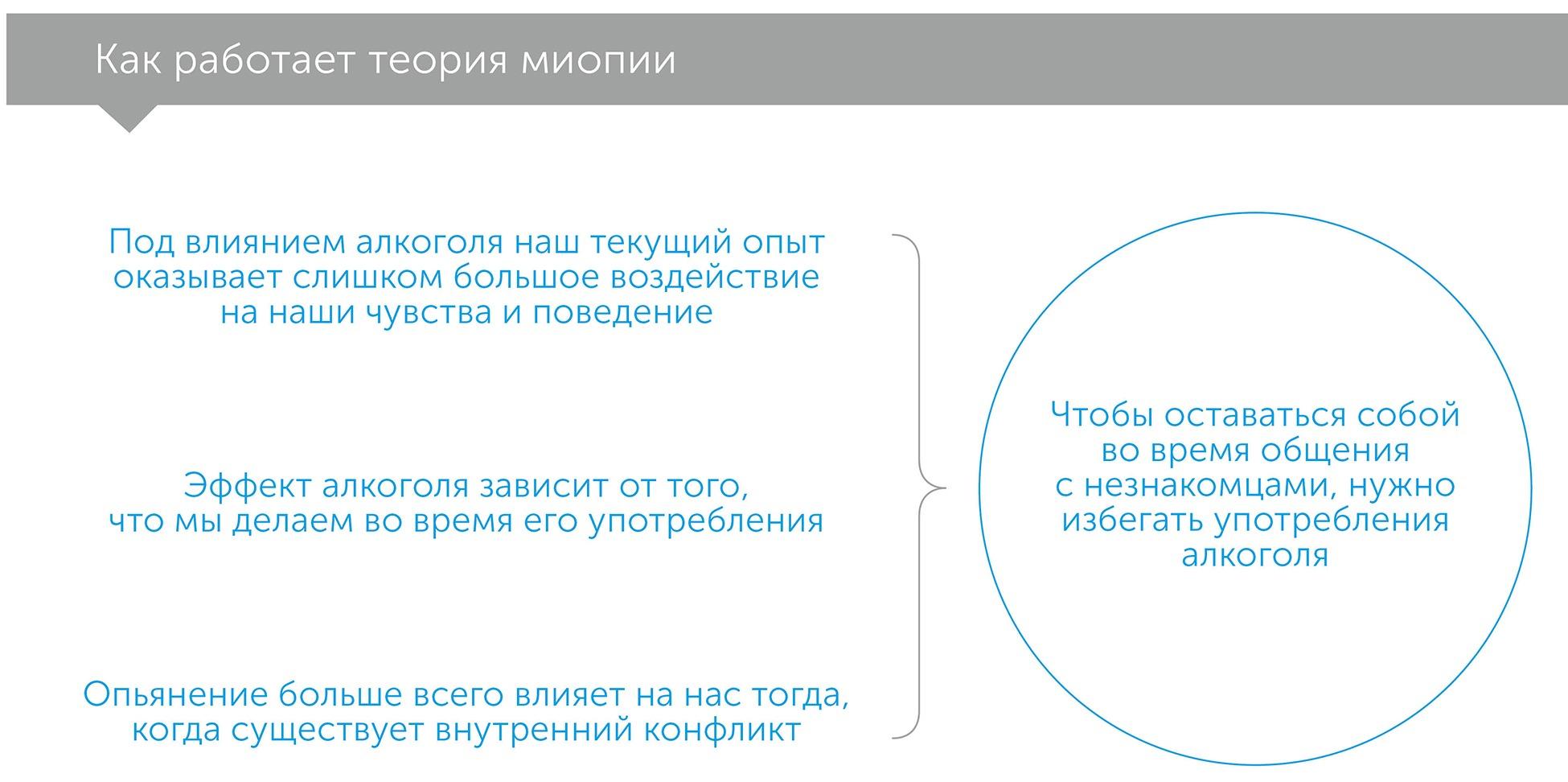 Разговор с незнакомцами, author Малкольм Гладуэлл   Kyivstar Business Hub, image №3