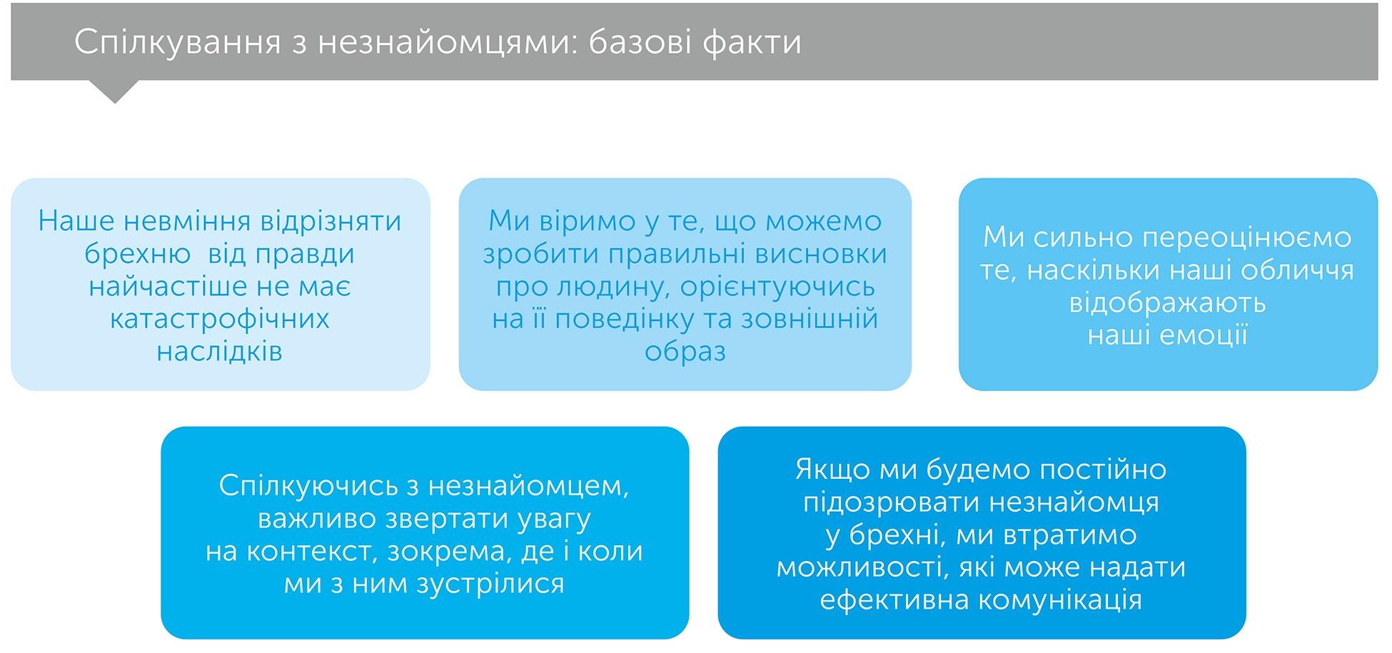 Розмова з незнайомцями, автор Малкольм Гладуелл   Kyivstar Business Hub, зображення №2