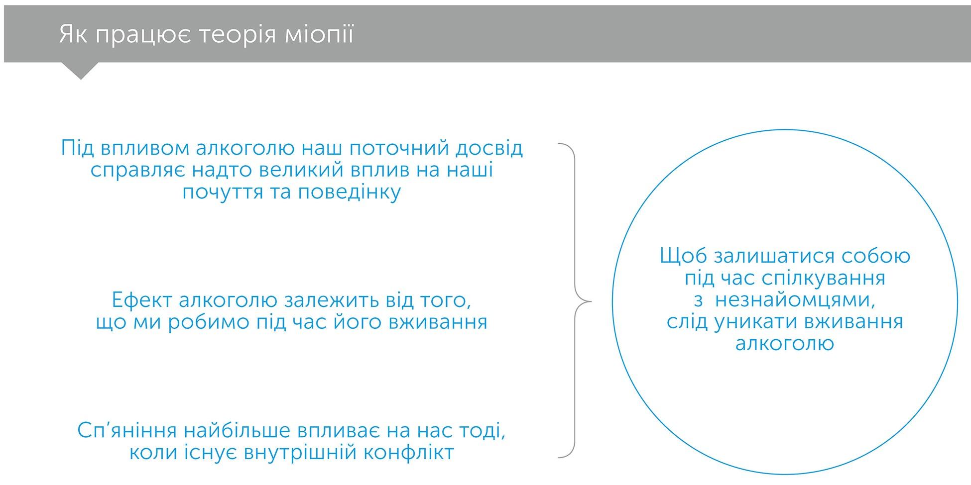 Розмова з незнайомцями, автор Малкольм Гладуелл   Kyivstar Business Hub, зображення №3
