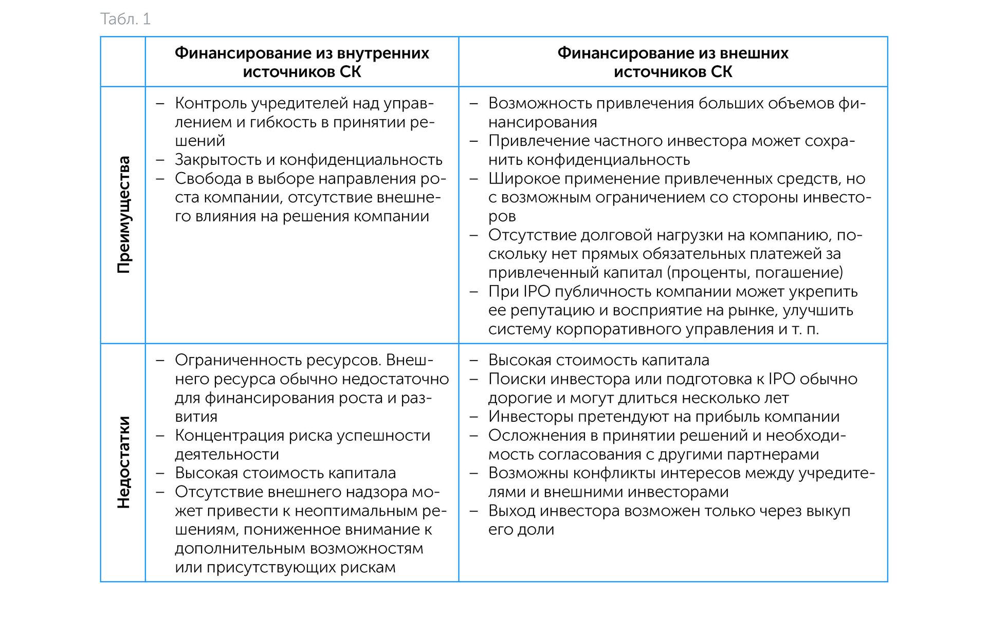 Бизнес: подготовка к росту   Kyivstar Business Hub изображение №10