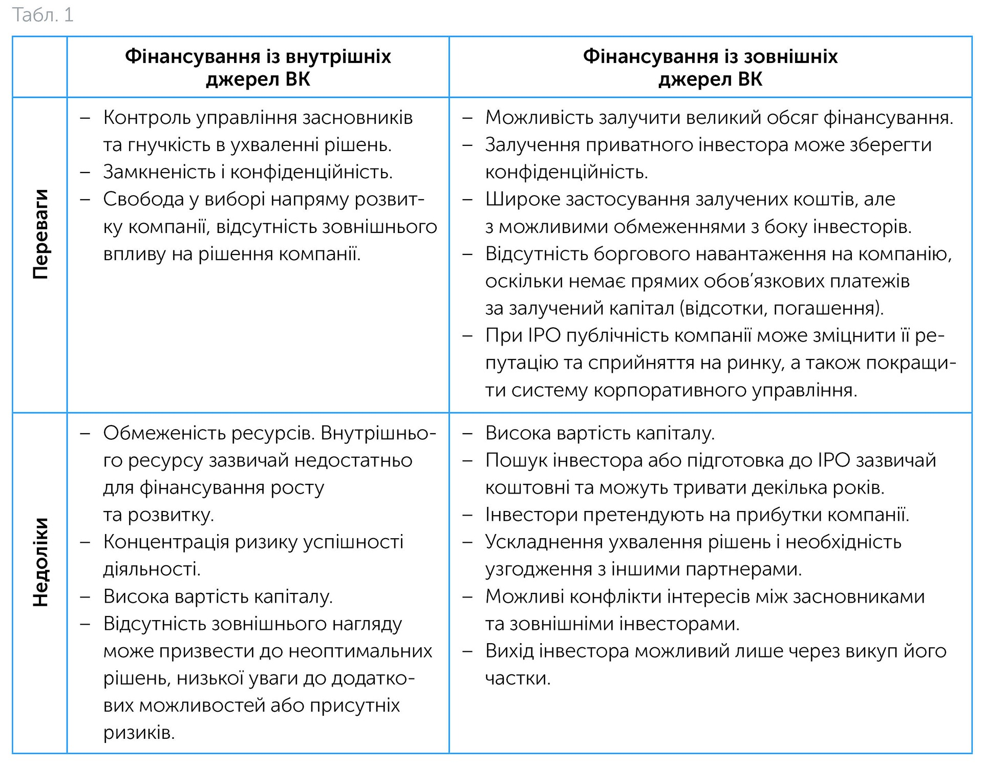 Бізнес: підготовка до зростання | Kyivstar Business Hub зображення №10