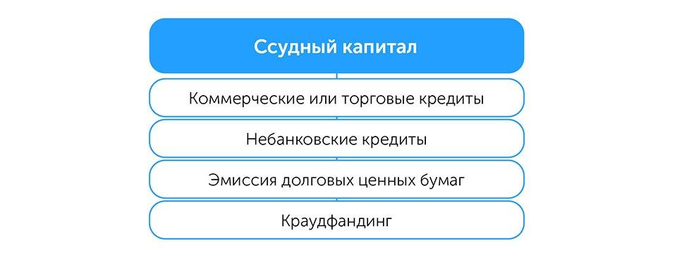 Бизнес: подготовка к росту   Kyivstar Business Hub изображение №11