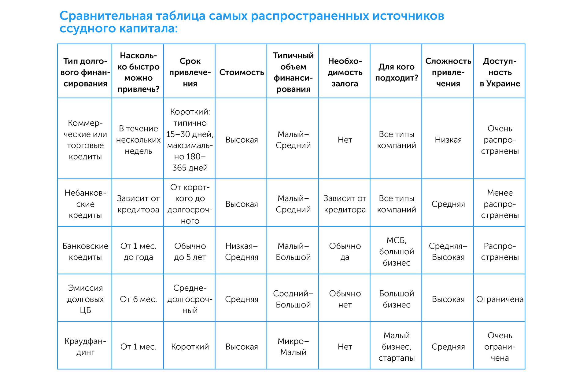 Бизнес: подготовка к росту   Kyivstar Business Hub изображение №12