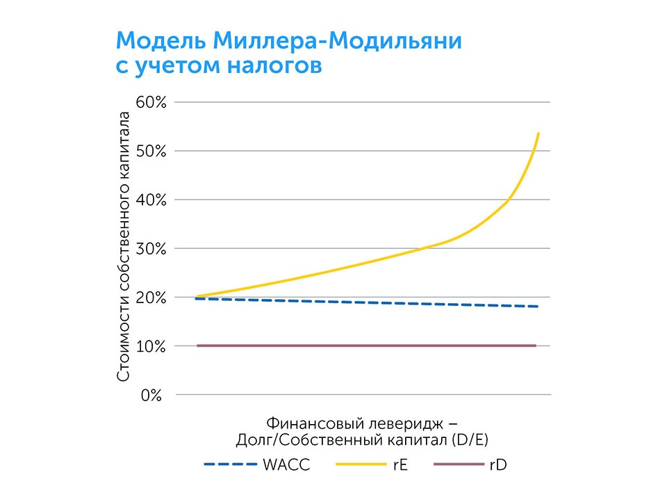 Бизнес: подготовка к росту   Kyivstar Business Hub изображение №13