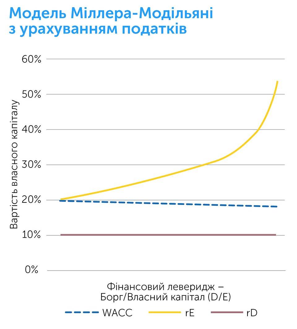 Бізнес: підготовка до зростання | Kyivstar Business Hub зображення №13