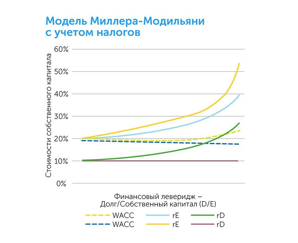 Бизнес: подготовка к росту   Kyivstar Business Hub изображение №14