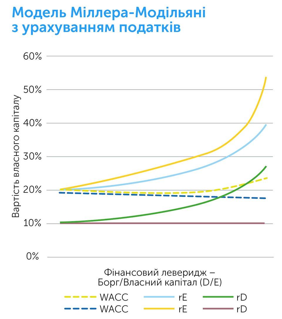 Бізнес: підготовка до зростання | Kyivstar Business Hub зображення №14