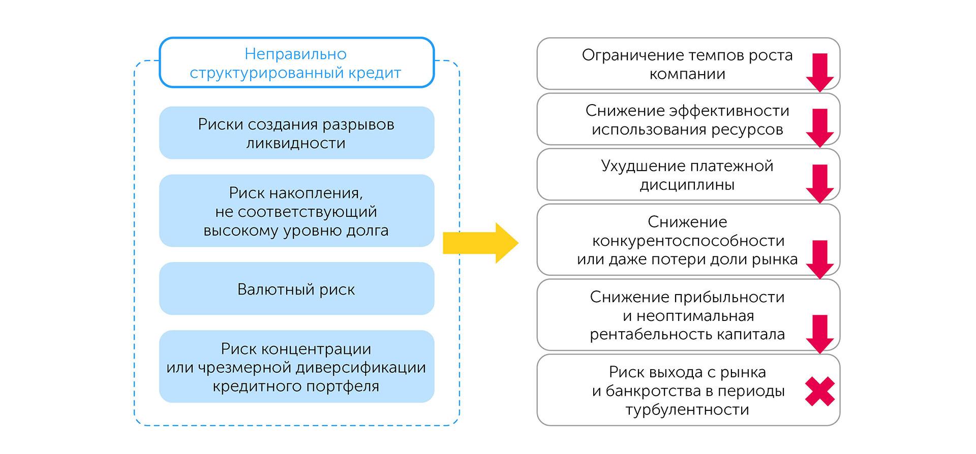 Бизнес: подготовка к росту   Kyivstar Business Hub изображение №17