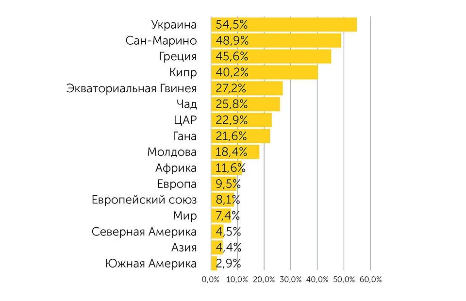 Бизнес: подготовка к росту   Kyivstar Business Hub изображение №19