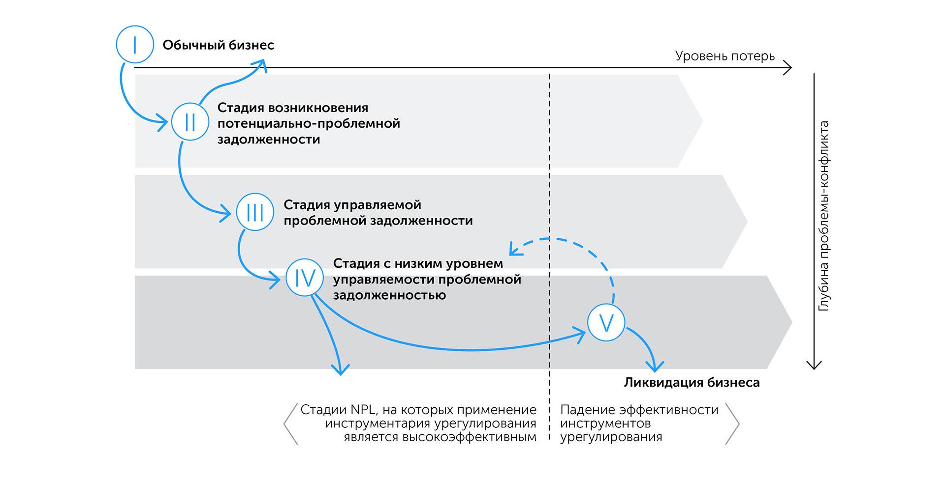 Бизнес: подготовка к росту   Kyivstar Business Hub изображение №20