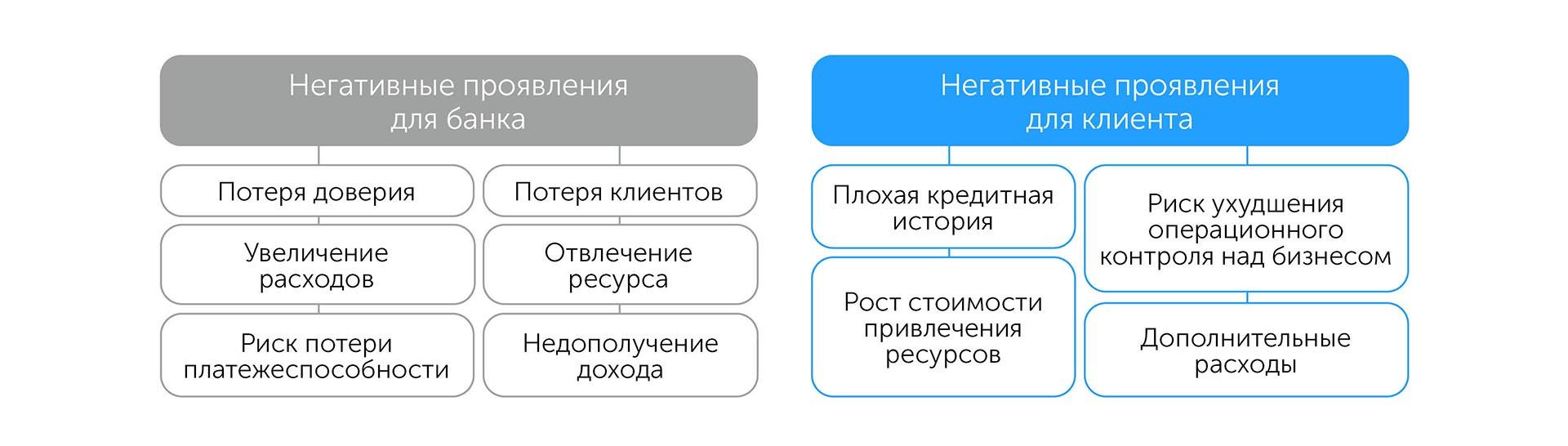 Бизнес: подготовка к росту   Kyivstar Business Hub изображение №21