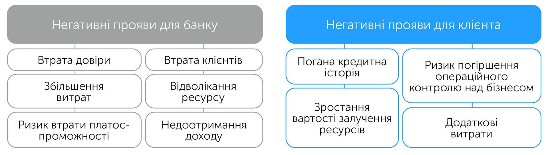 Бізнес: підготовка до зростання | Kyivstar Business Hub зображення №21