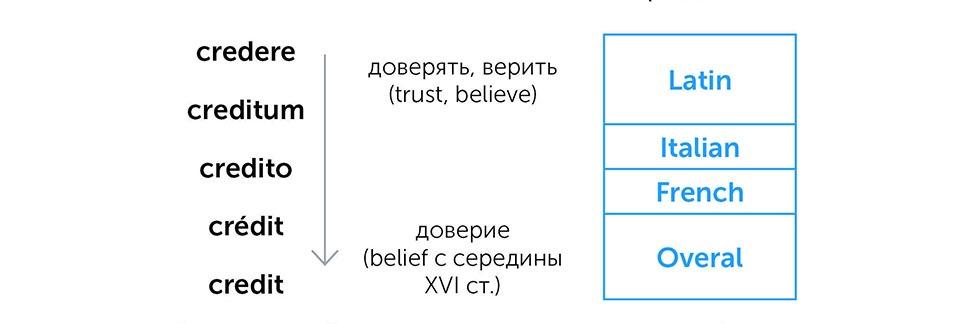 Бизнес: подготовка к росту   Kyivstar Business Hub изображение №22