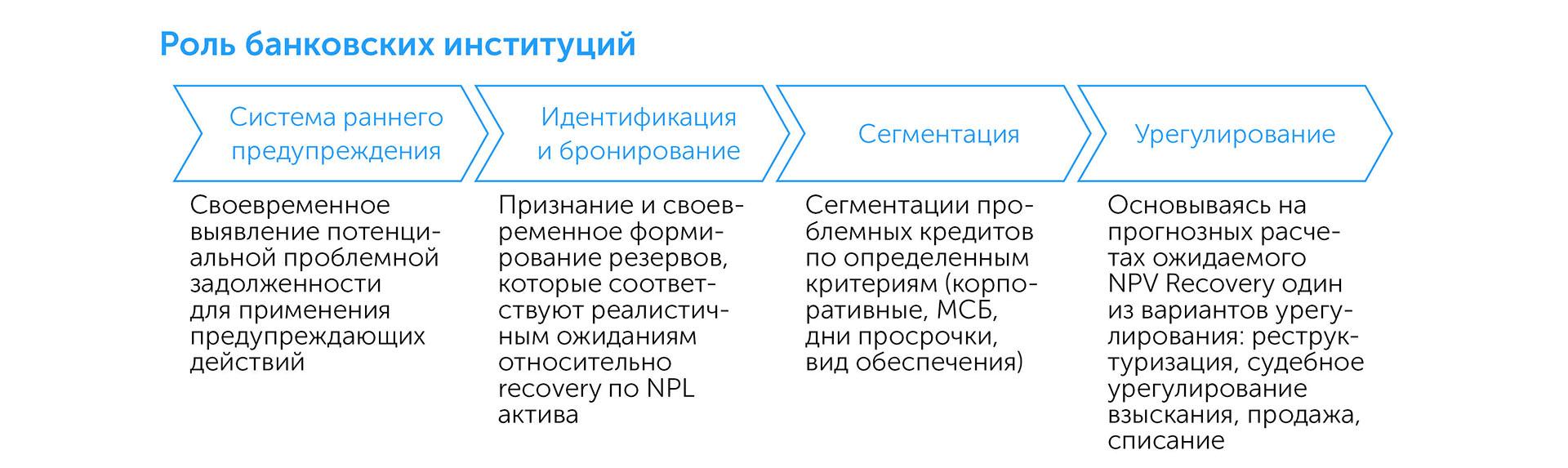 Бизнес: подготовка к росту   Kyivstar Business Hub изображение №24