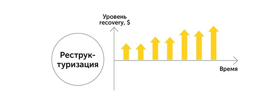Бизнес: подготовка к росту   Kyivstar Business Hub изображение №25