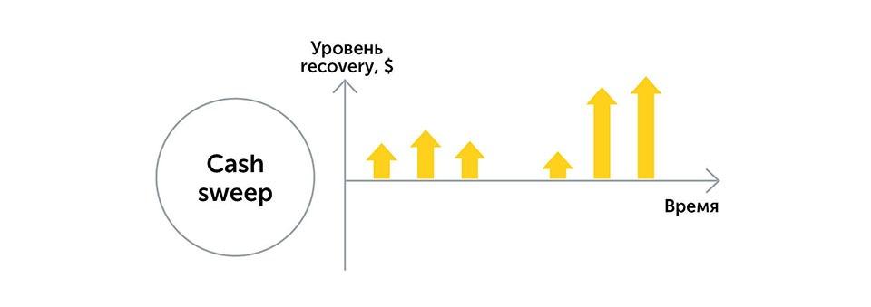 Бизнес: подготовка к росту   Kyivstar Business Hub изображение №26