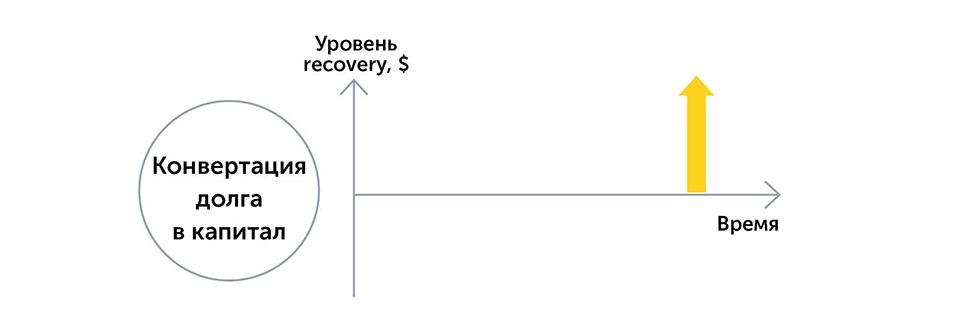 Бизнес: подготовка к росту   Kyivstar Business Hub изображение №27