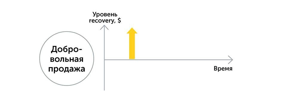 Бизнес: подготовка к росту   Kyivstar Business Hub изображение №28