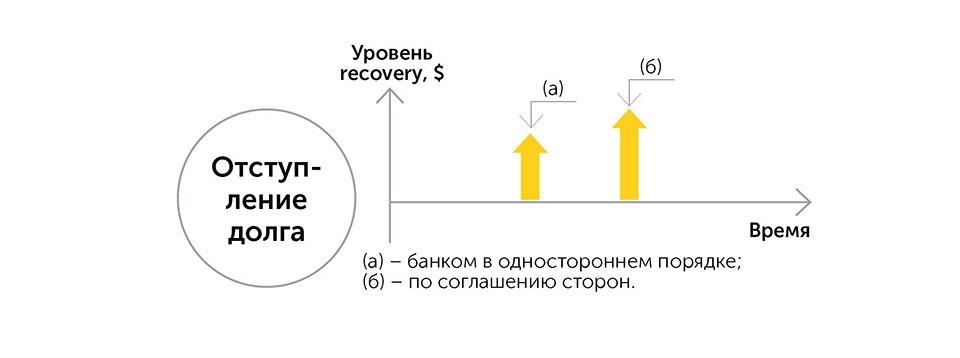 Бизнес: подготовка к росту   Kyivstar Business Hub изображение №29