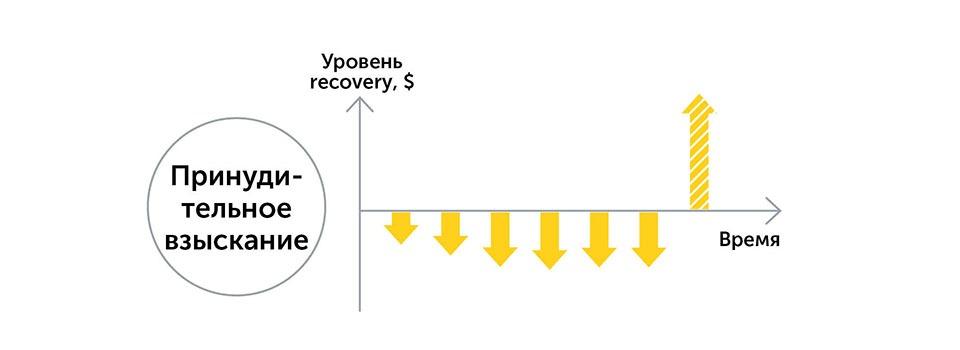 Бизнес: подготовка к росту   Kyivstar Business Hub изображение №30
