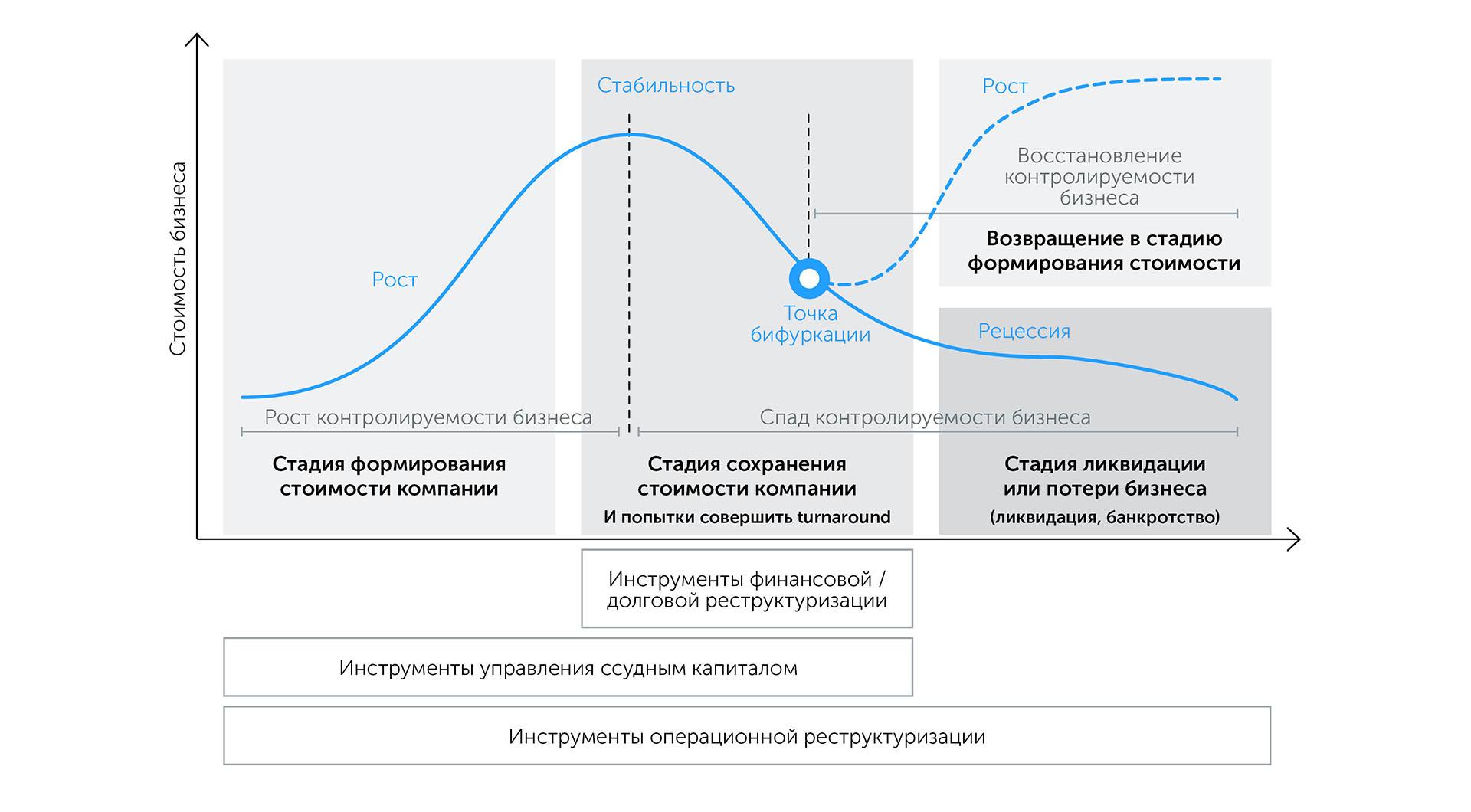 Бизнес: подготовка к росту   Kyivstar Business Hub изображение №31