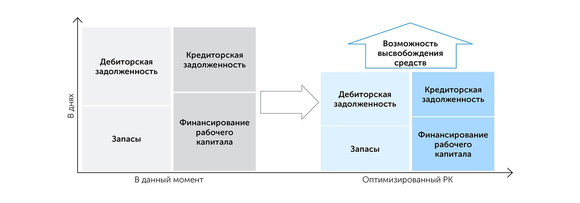Бизнес: подготовка к росту   Kyivstar Business Hub изображение №33