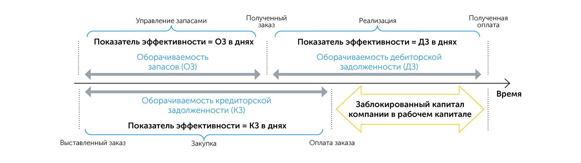 Бизнес: подготовка к росту   Kyivstar Business Hub изображение №34