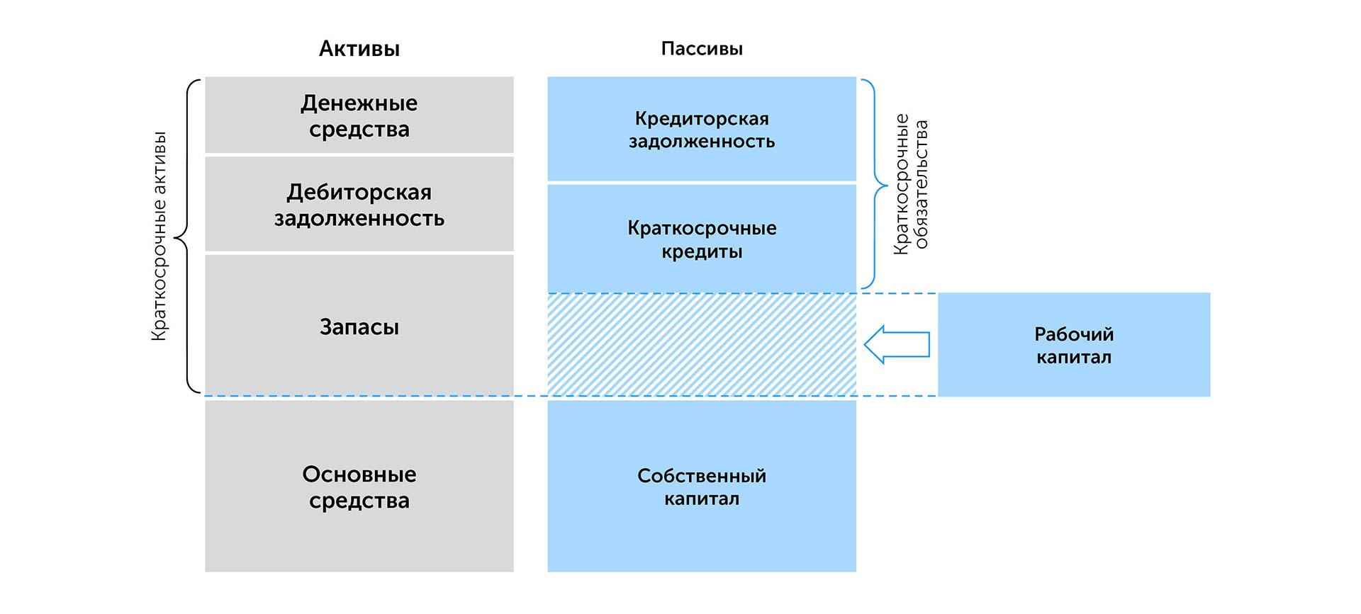 Бизнес: подготовка к росту   Kyivstar Business Hub изображение №35