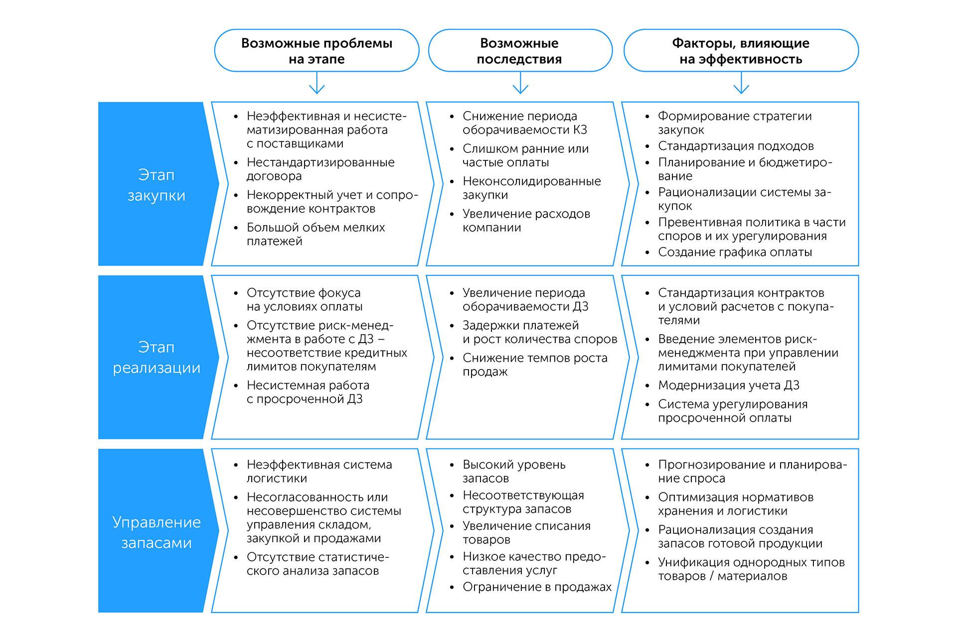 Бизнес: подготовка к росту   Kyivstar Business Hub изображение №36