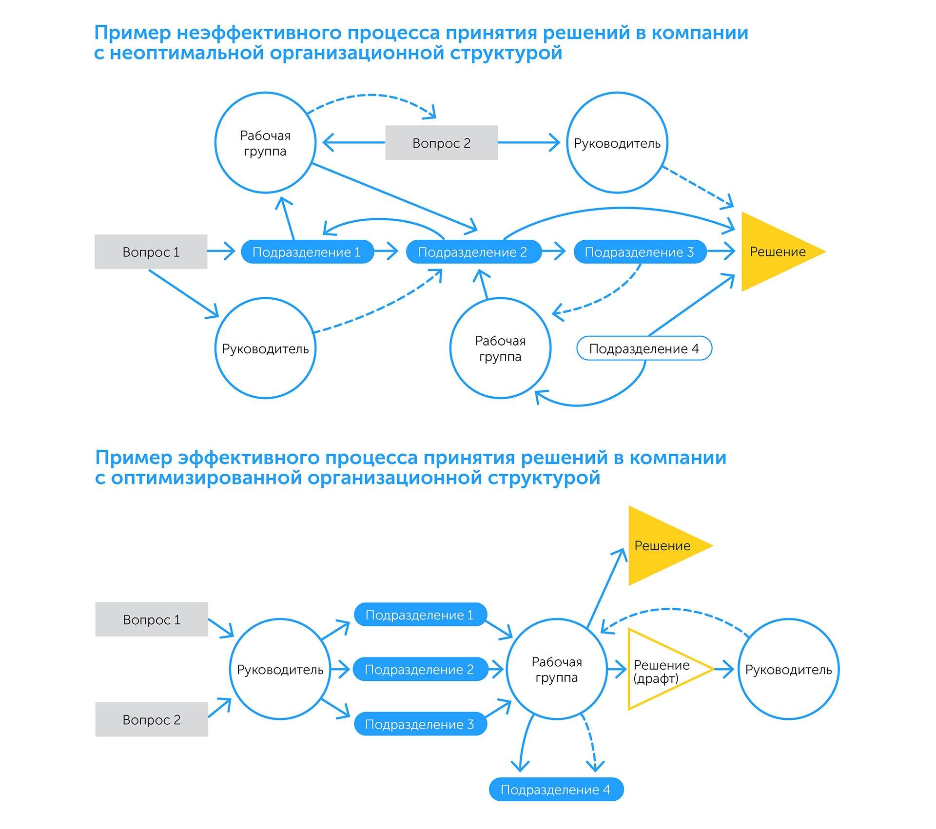 Бизнес: подготовка к росту   Kyivstar Business Hub изображение №40