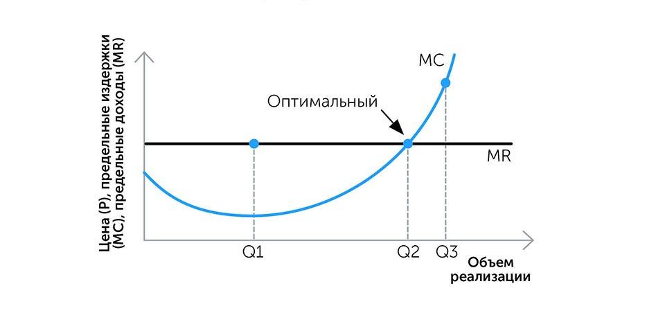 Бизнес: подготовка к росту   Kyivstar Business Hub изображение №42