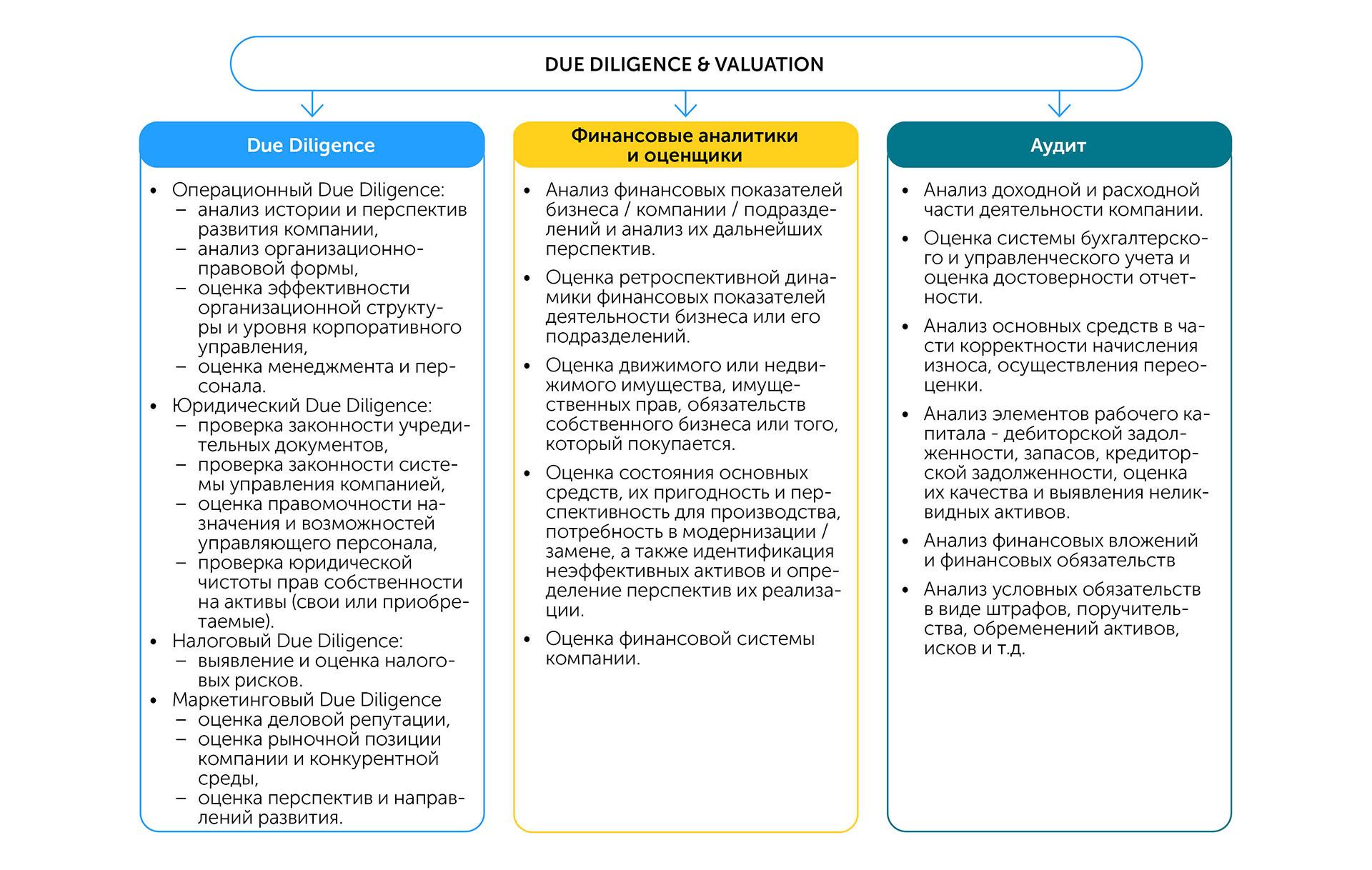 Бизнес: подготовка к росту   Kyivstar Business Hub изображение №44