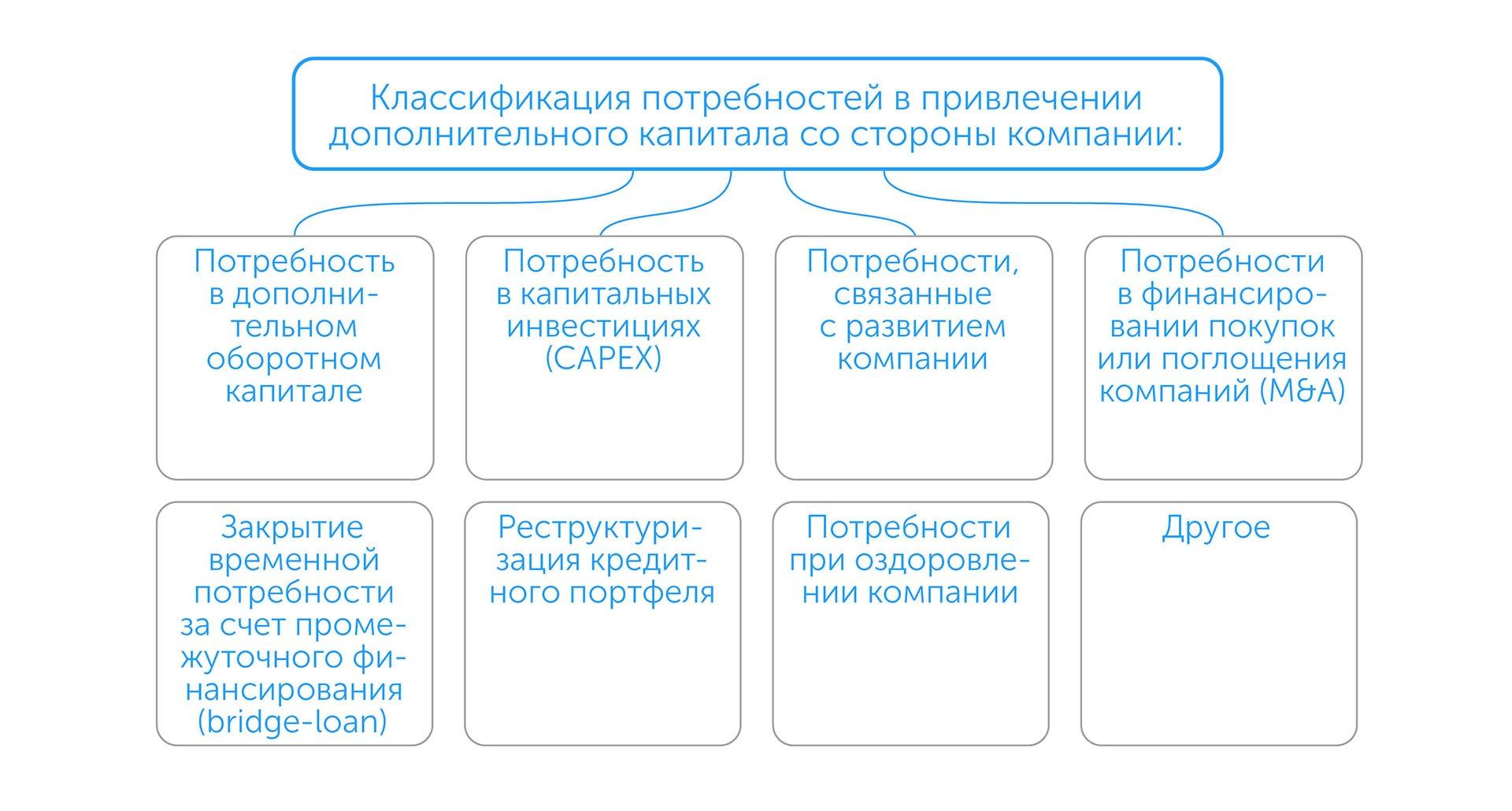 Бизнес: подготовка к росту   Kyivstar Business Hub изображение №7