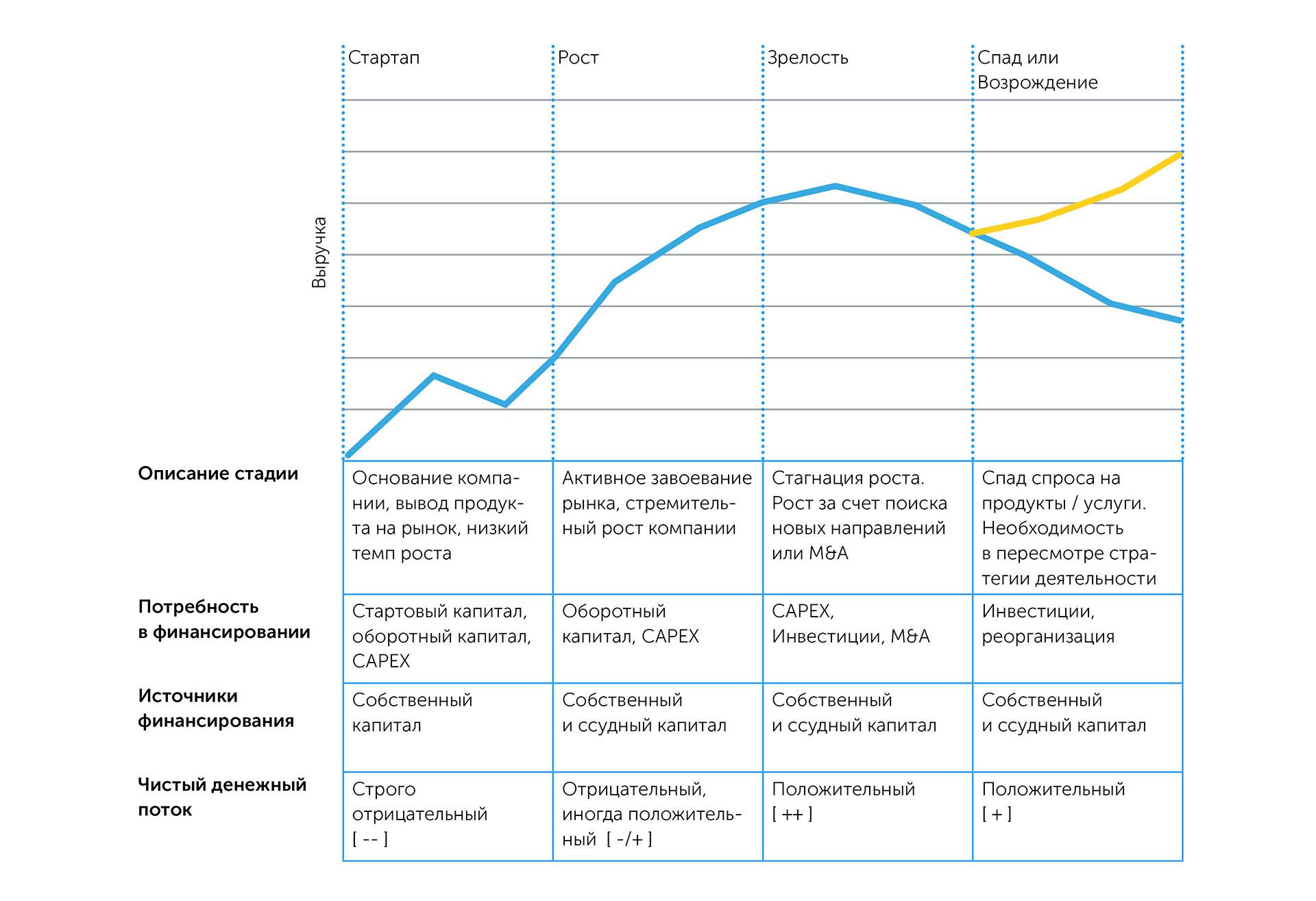 Бизнес: подготовка к росту   Kyivstar Business Hub изображение №8