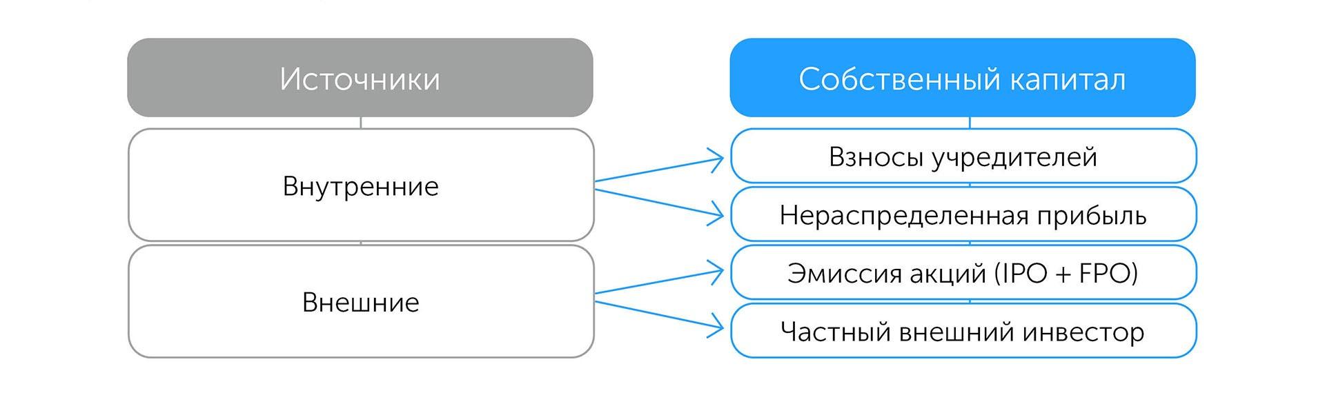 Бизнес: подготовка к росту   Kyivstar Business Hub изображение №9