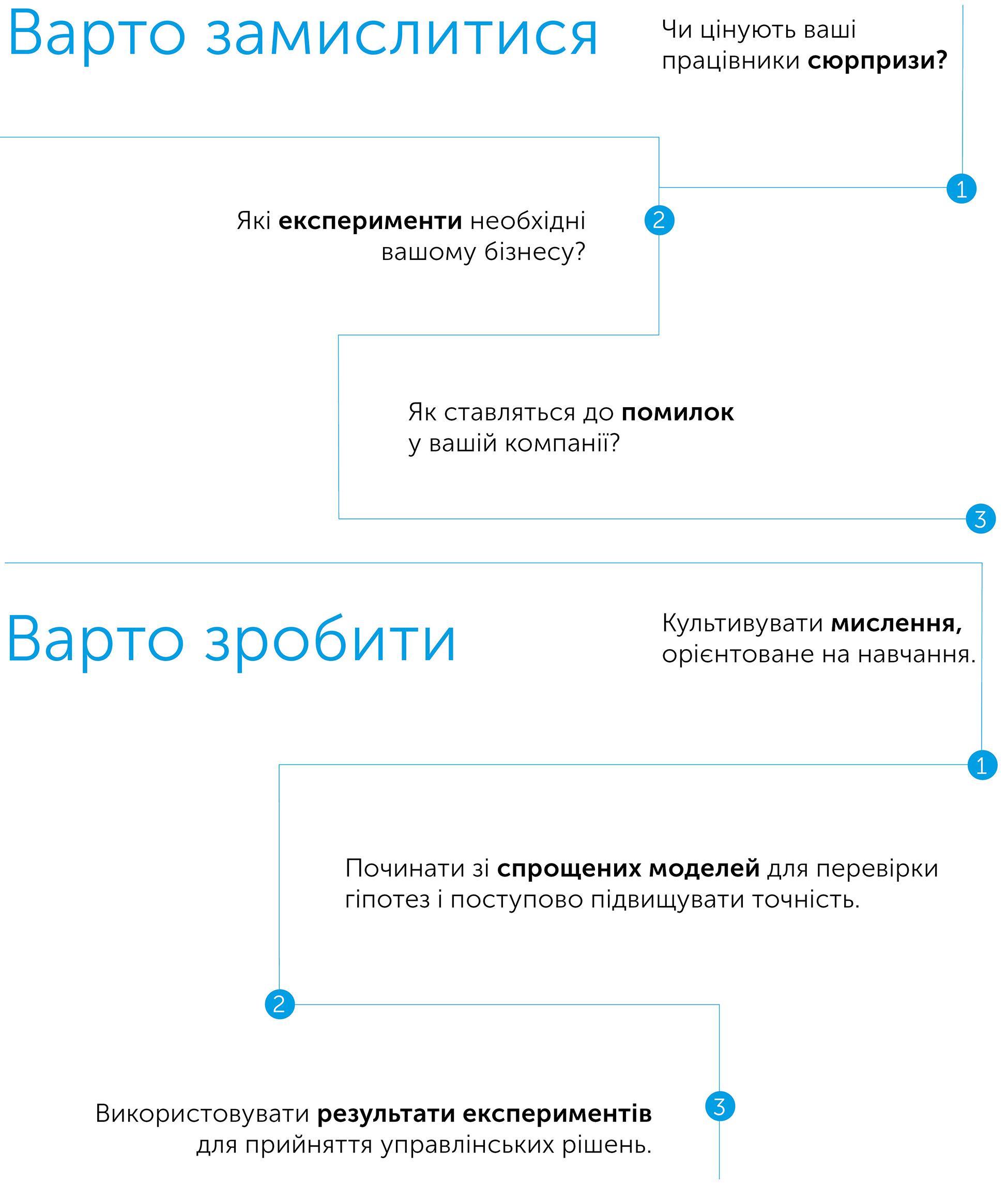 Експериментування працює. Дивовижна сила бізнес-експериментів, автор Стефан Томке | Kyivstar Business Hub, зображення №4