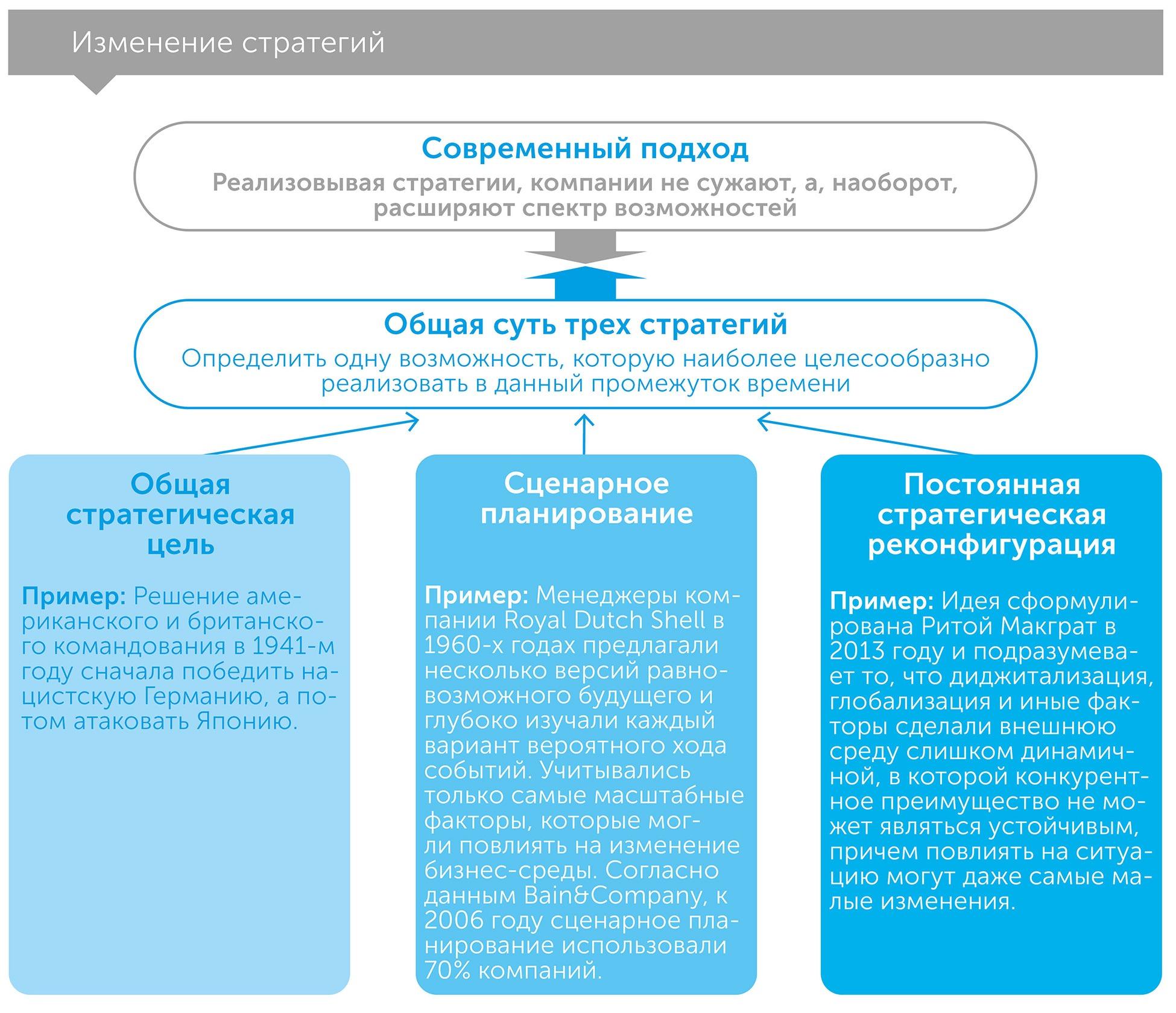 Повседневный хаос. О технологиях, сложности и о том, как преуспеть в новом мире возможностей, автор Дэвид Вайнбергер | Kyivstar Business Hub, изображение №3