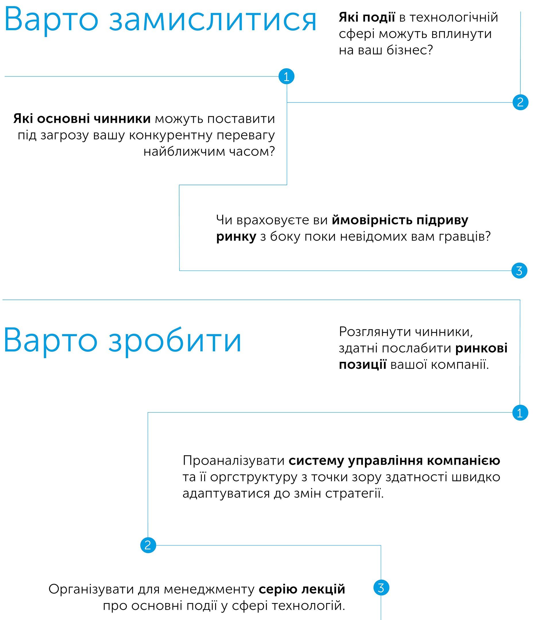 Повсякденний хаос. Про технології, складність та про те, як досягти успіху в новому світі можливостей, автор Девід Вайнбергер | Kyivstar Business Hub, зображення №3
