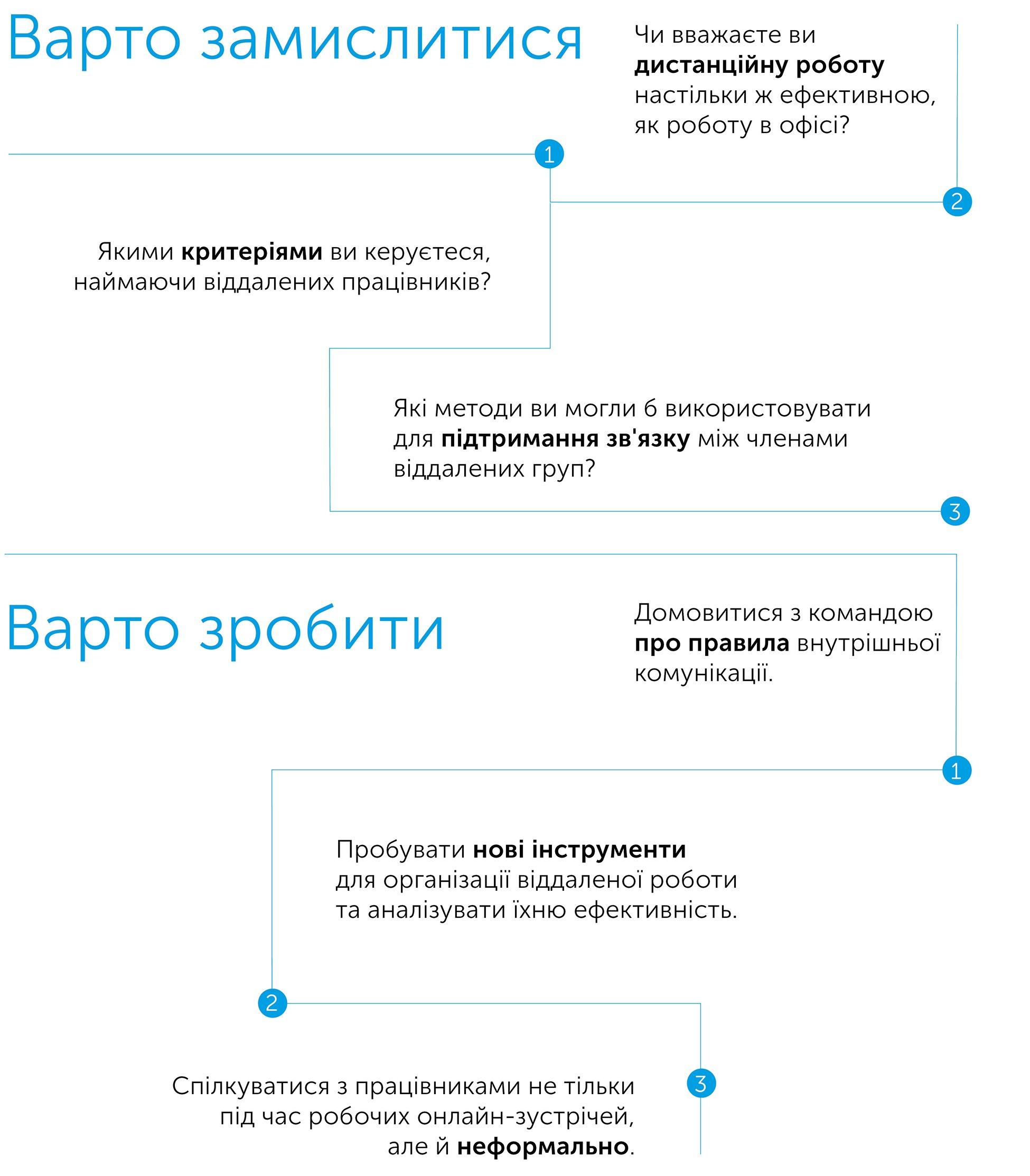 Разом і де завгодно. Інструкція з успішної віддаленої роботи для працівників, керівників і команд, автор Лізетт Сазерленд | Kyivstar Business Hub, зображення №4