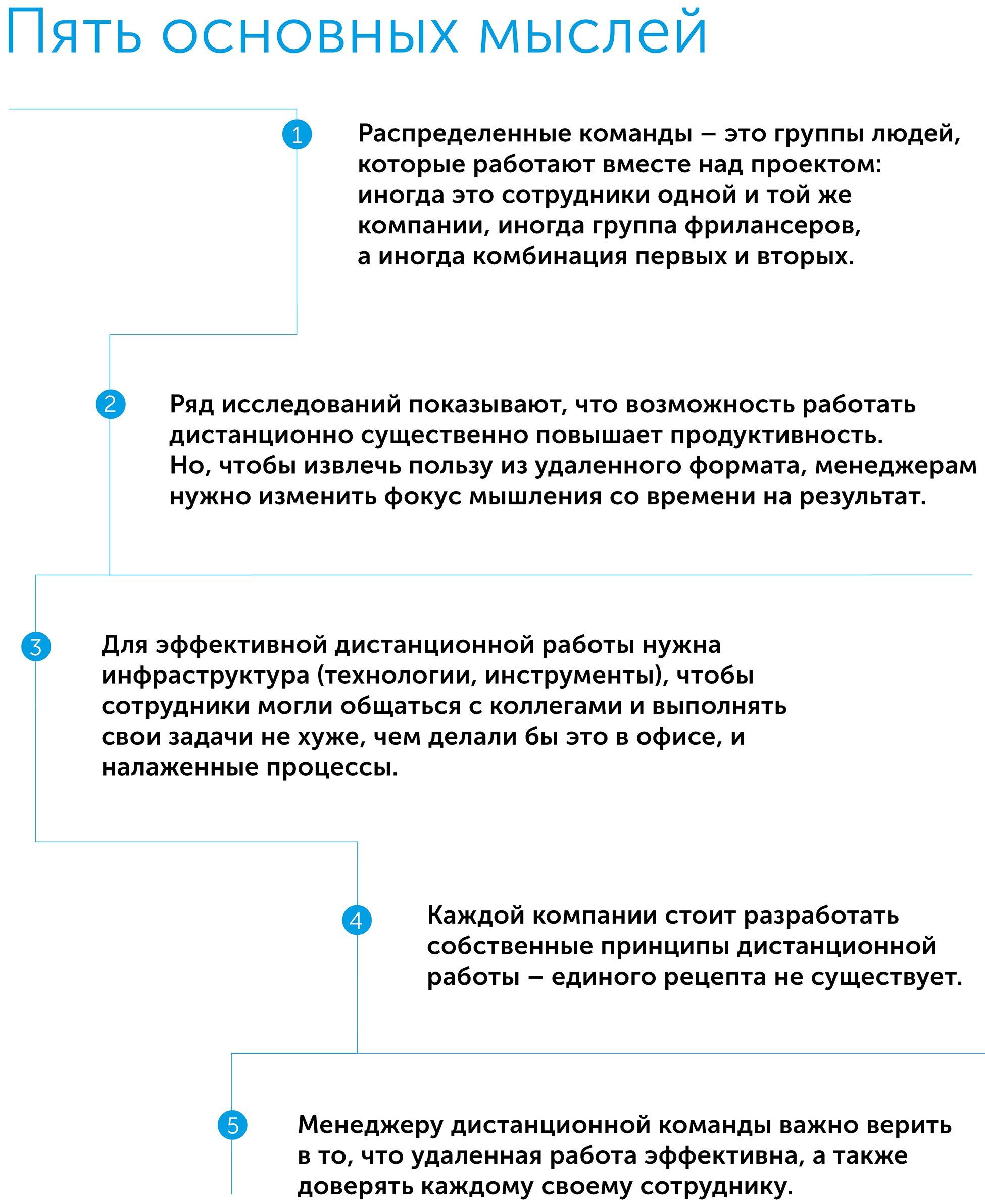 Вместе и где угодно. Инструкция по успешной удаленной работе для сотрудников, руководителей и команд, автор Лизетт Сазерленд   Kyivstar Business Hub, изображение №2