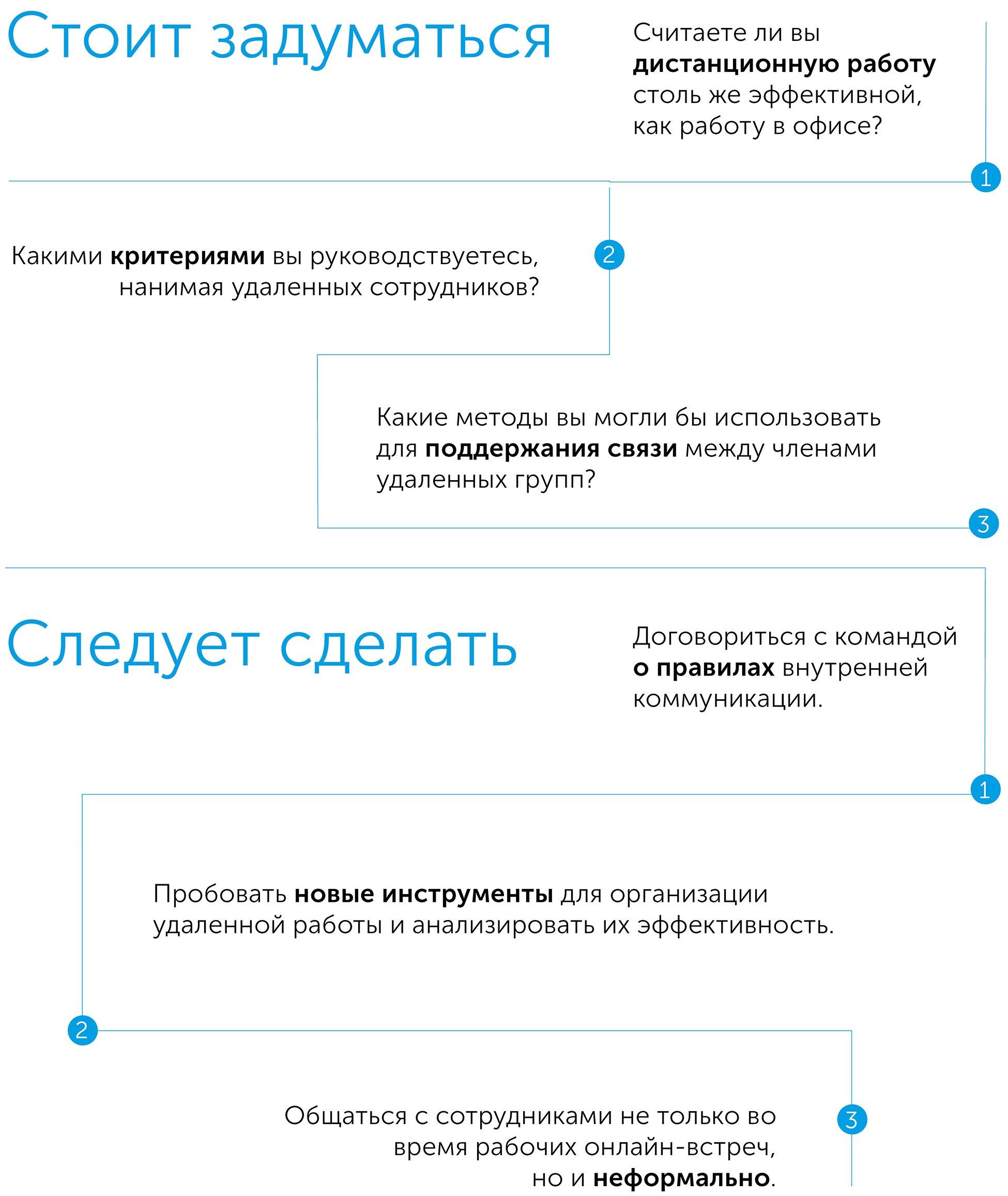 Вместе и где угодно. Инструкция по успешной удаленной работе для сотрудников, руководителей и команд, автор Лизетт Сазерленд   Kyivstar Business Hub, изображение №4