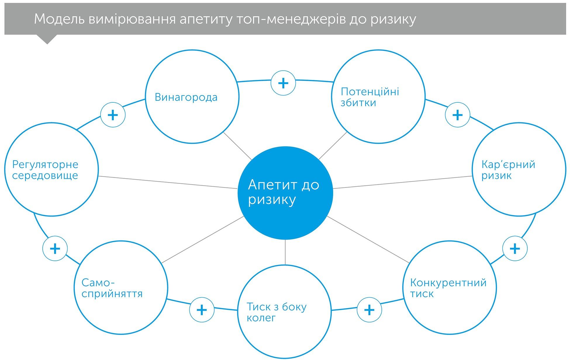 Адаптивні ринки, автор Ендрю Ло | Kyivstar Business Hub, зображення №3