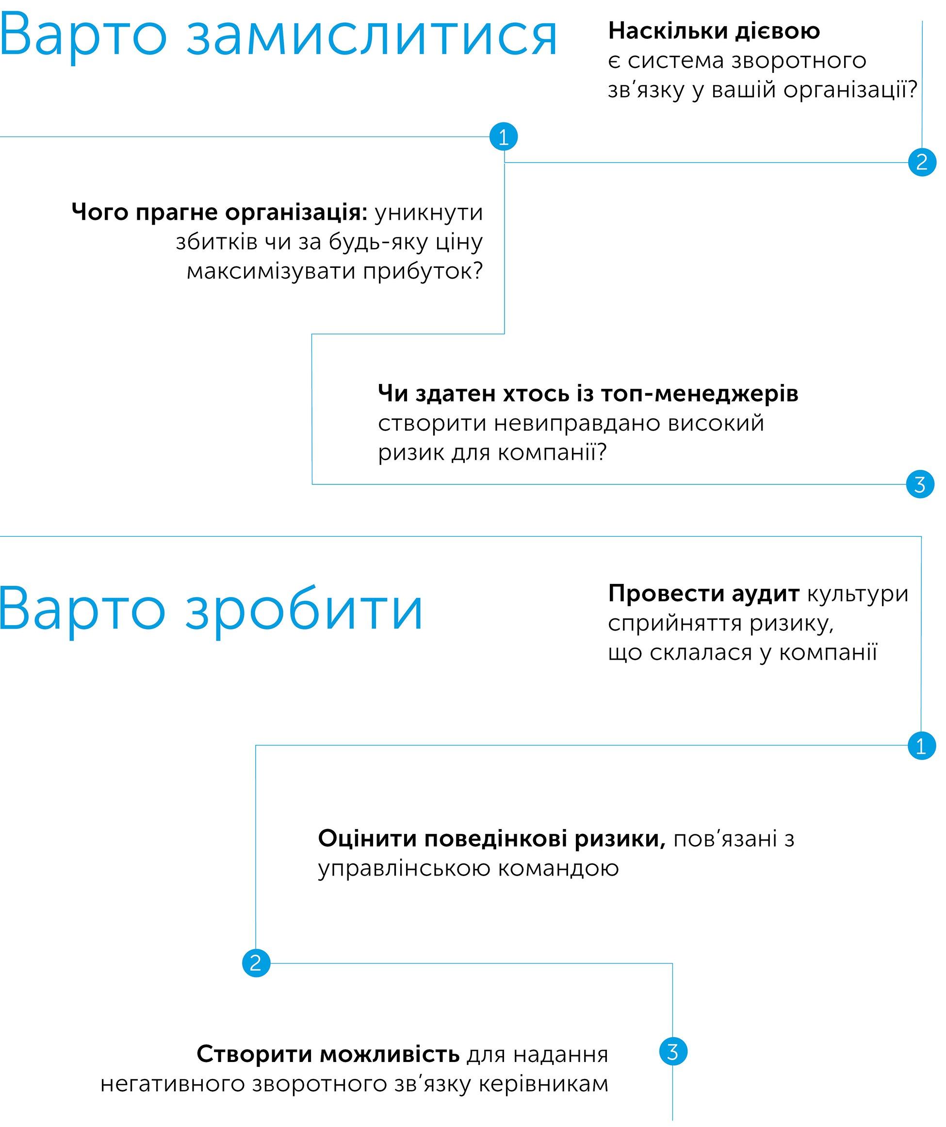 Адаптивні ринки, автор Ендрю Ло | Kyivstar Business Hub, зображення №4