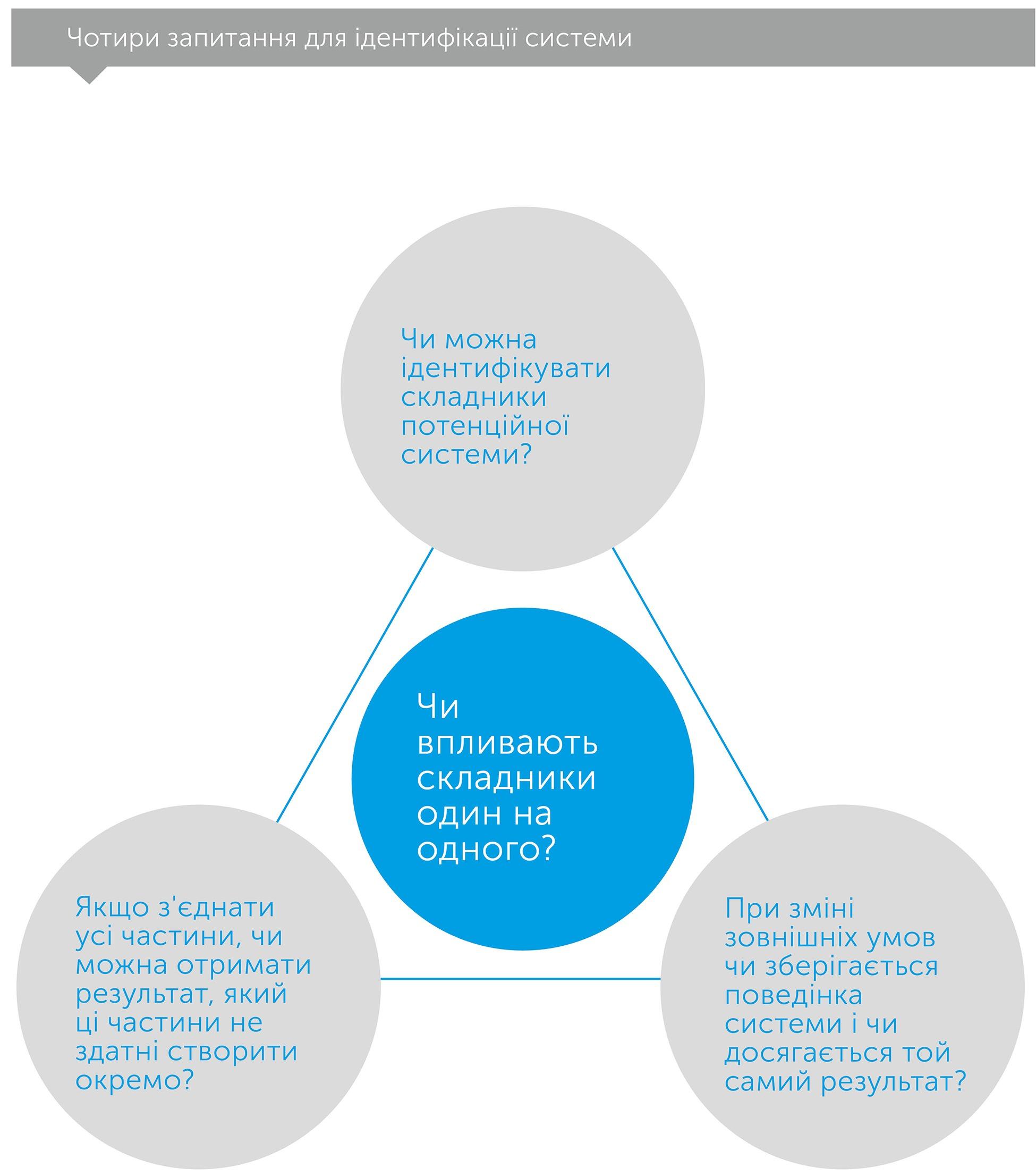 Азбука системного мислення. Як зрозуміти поведінку систем, автор Донелла Медоуз   Kyivstar Business Hub, зображення №3