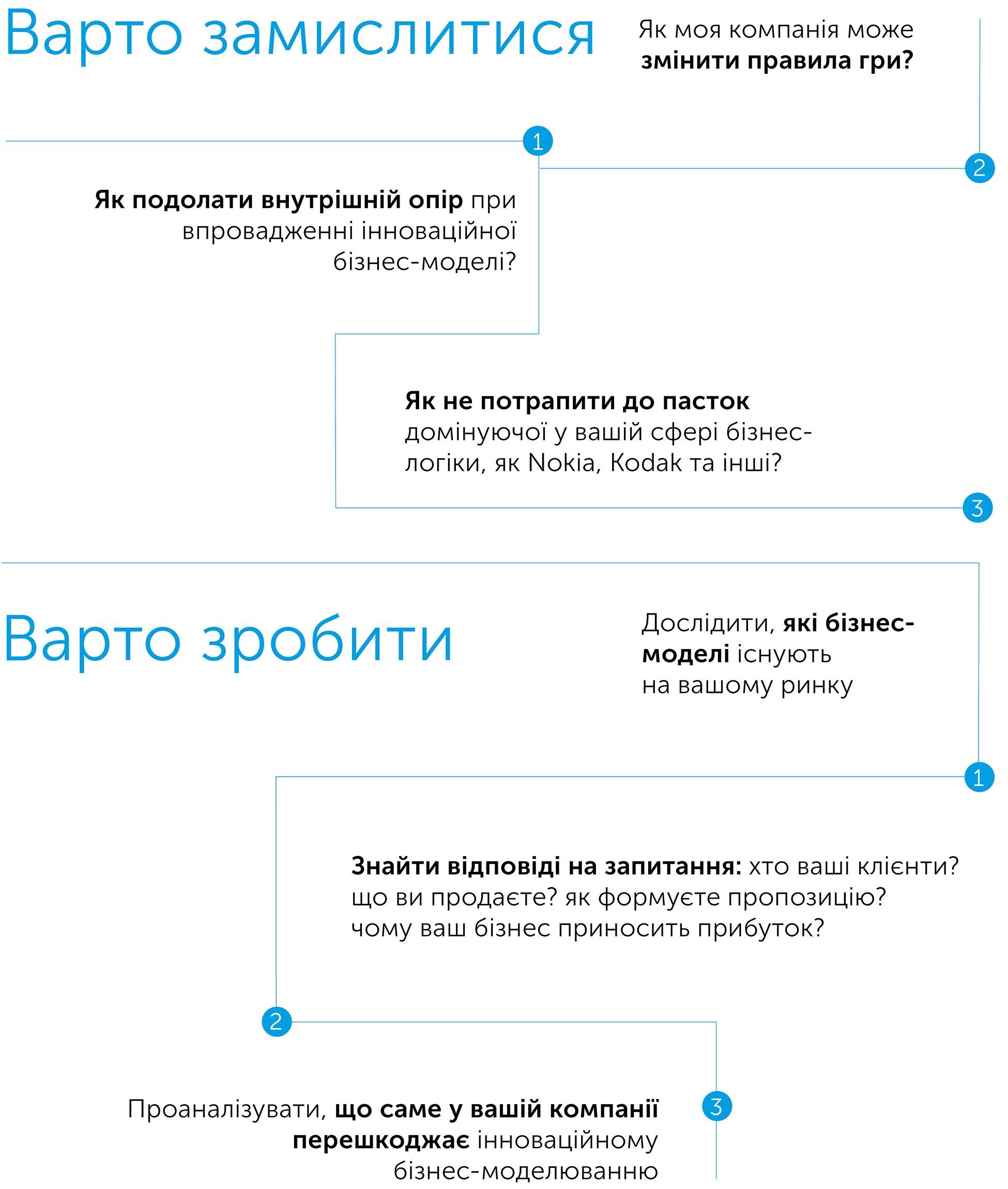 Бізнес-моделі, автор Оливер Гассман | Kyivstar Business Hub, зображення №4