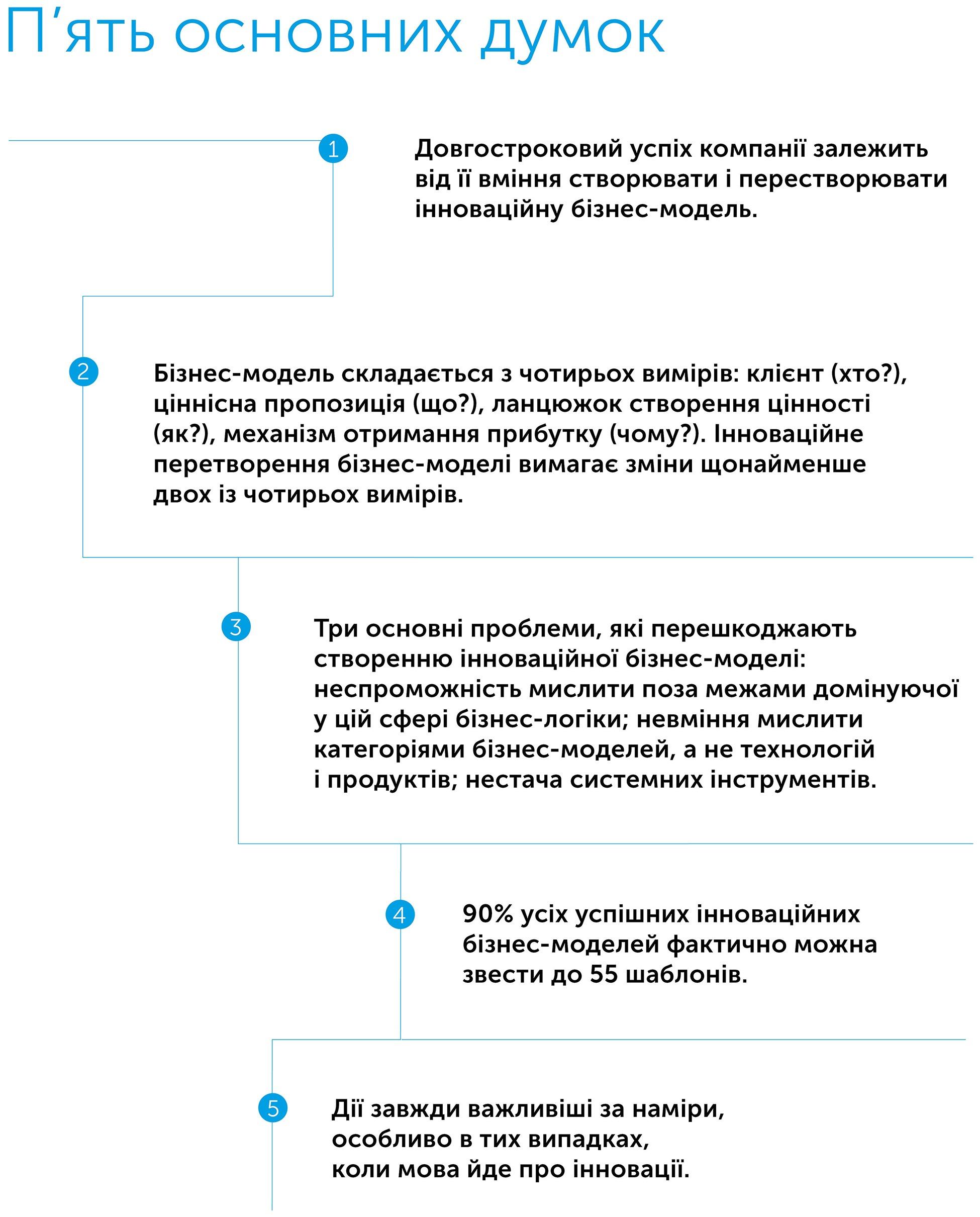 Бізнес-моделі, автор Оливер Гассман | Kyivstar Business Hub, зображення №2