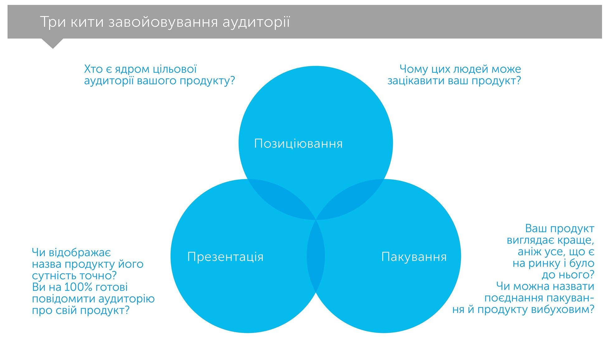 Довговічні, автор Райан Холідей | Kyivstar Business Hub, зображення №3